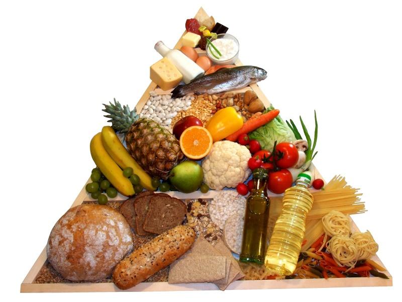 список продуктов которые нужно исключить чтобы похудеть